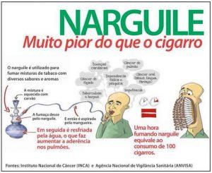Narguilé - Muito pior que cigarro